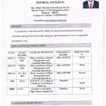 Nooralam Khan