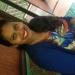 B. Chandana Shekar